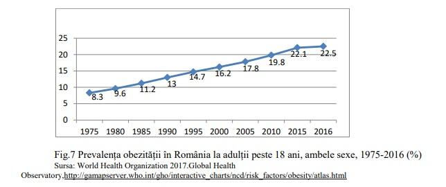 """Boala care crește riscul de deces al pacienților COVID-19 cu 48%, dar pe care România o ignoră: """"Nu avea comorbidități, dar..."""""""