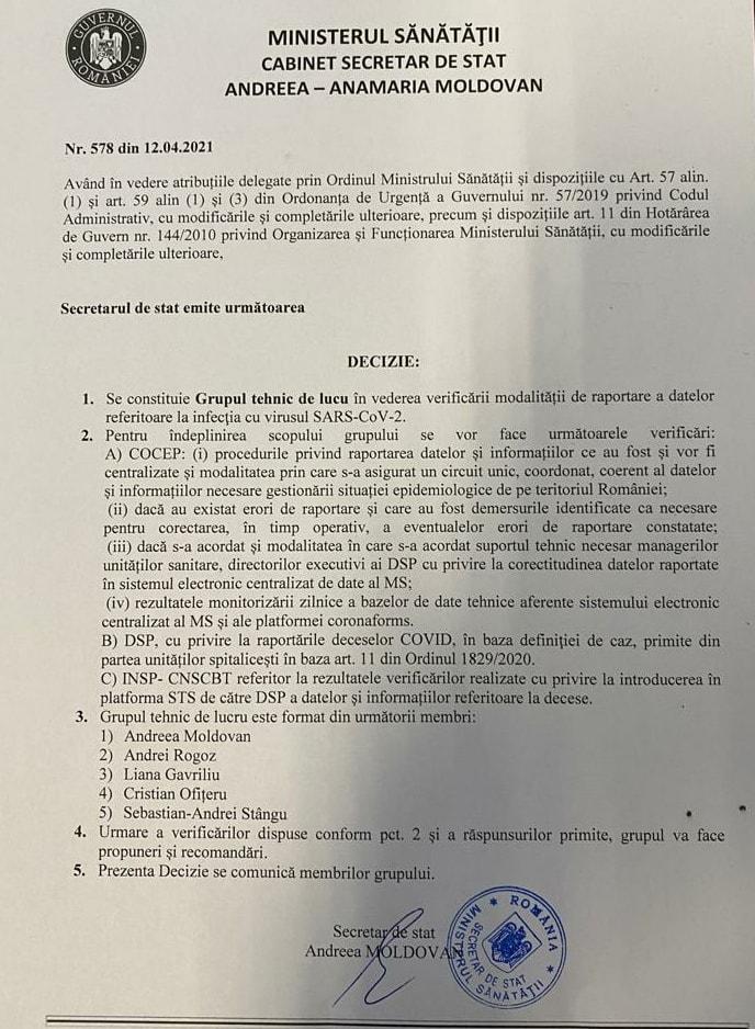 DOCUMENT. Grup de lucru pentru analizarea deceselor COVID-19, creat la nivelul cabinetului Andreei Moldovan, fost secretar de stat