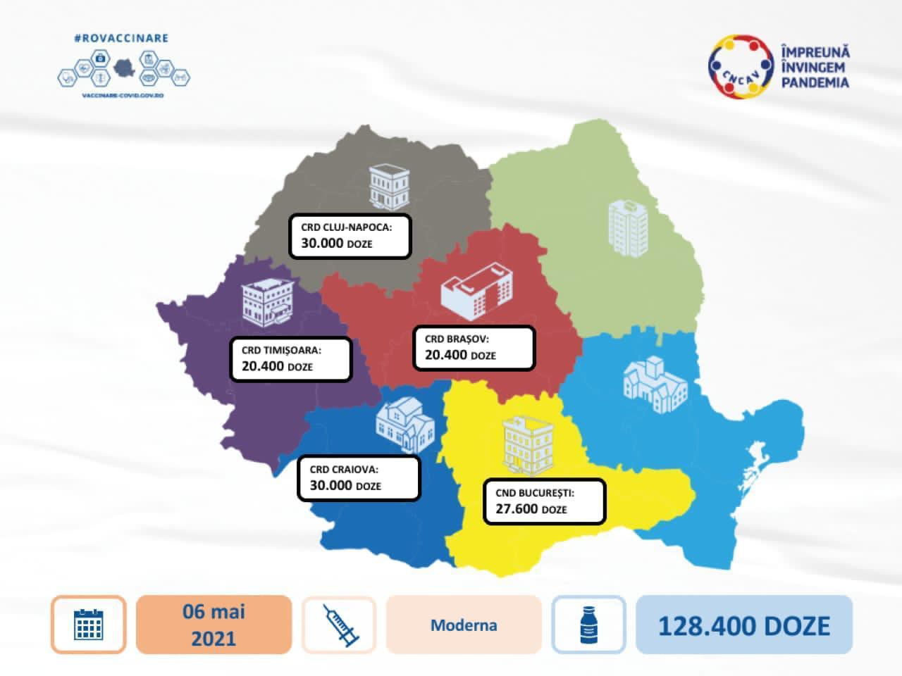 Peste 120.000 de doze din vaccinul Moderna au sosit joi dimineață în România. Cum vor fi distribuite- VIDEO