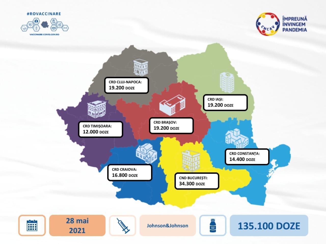 Campania de vaccinare anti-COVID-19. Peste 130.000 de doze de vaccin Johnson&Johnson ajung vineri în România